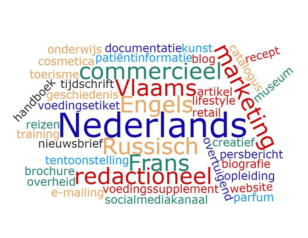Vertaling, woordenwolk met specialisaties