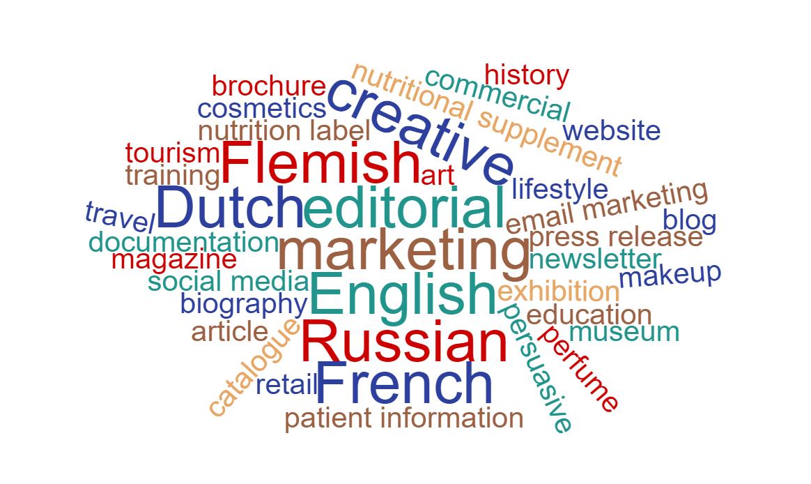Vertaling, woordenwolk met specialisaties in het Engels